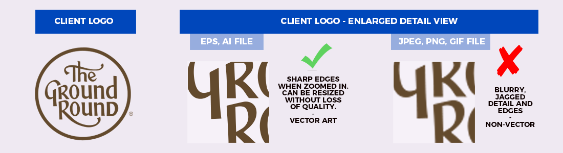 vector artwork compared to other files