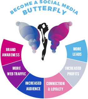 Benefits of becoming a social media butterfly